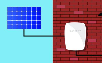 Best Solar System with Batteries: A Detailed Guide with Packages & Pricing